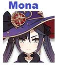 personajes de nivel B - Mona